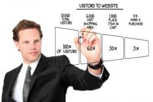 Visitors to website funnel